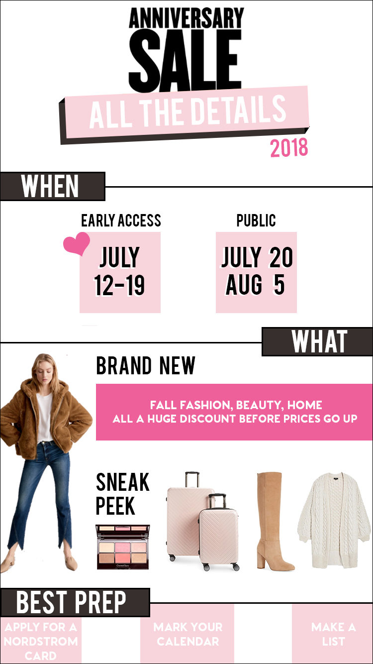 when does the nordstrom anniversary sale start 2018